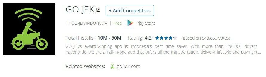 gopay sebagai aplikasi fintech paling banyak digunakan di indonesia